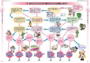 埼玉県おもてなしサポートブック_ページ_11